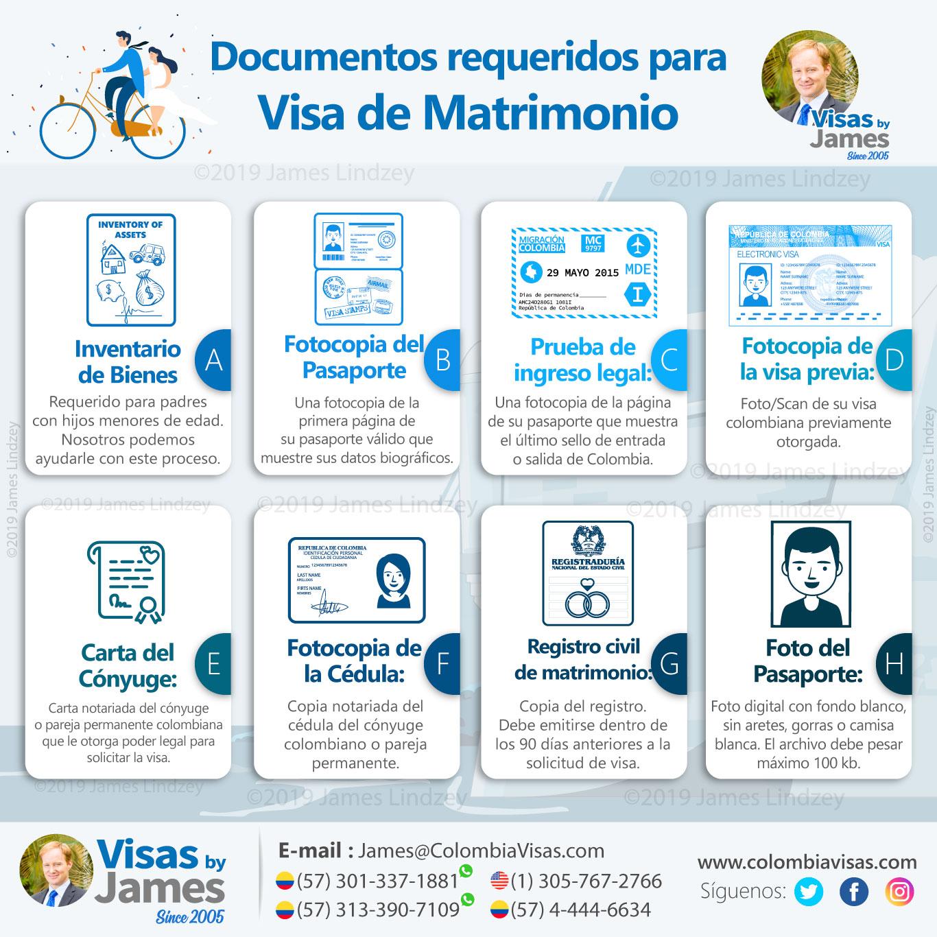 documentos requeridos para visa de matrimonio
