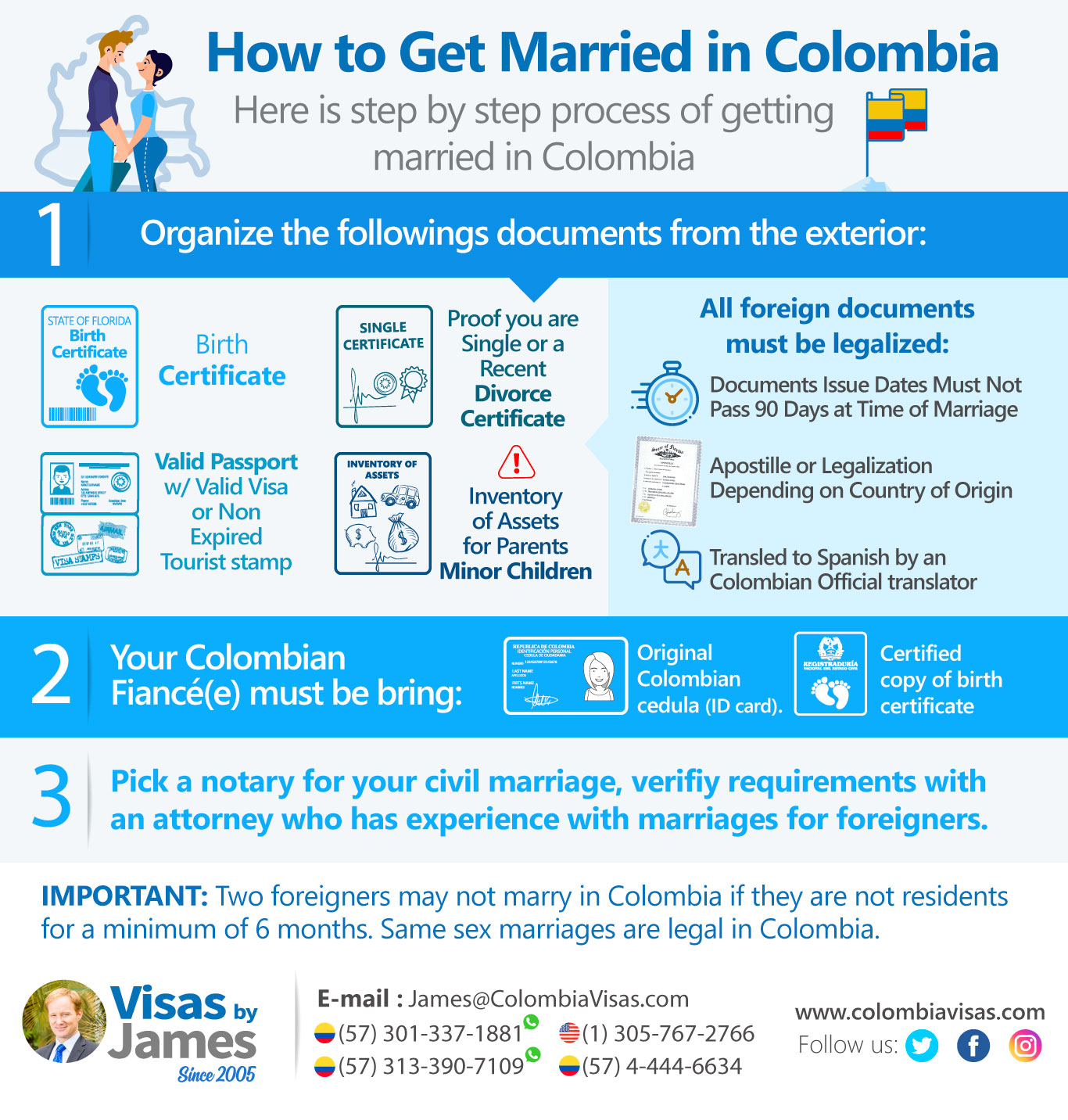 how to get married in colombia