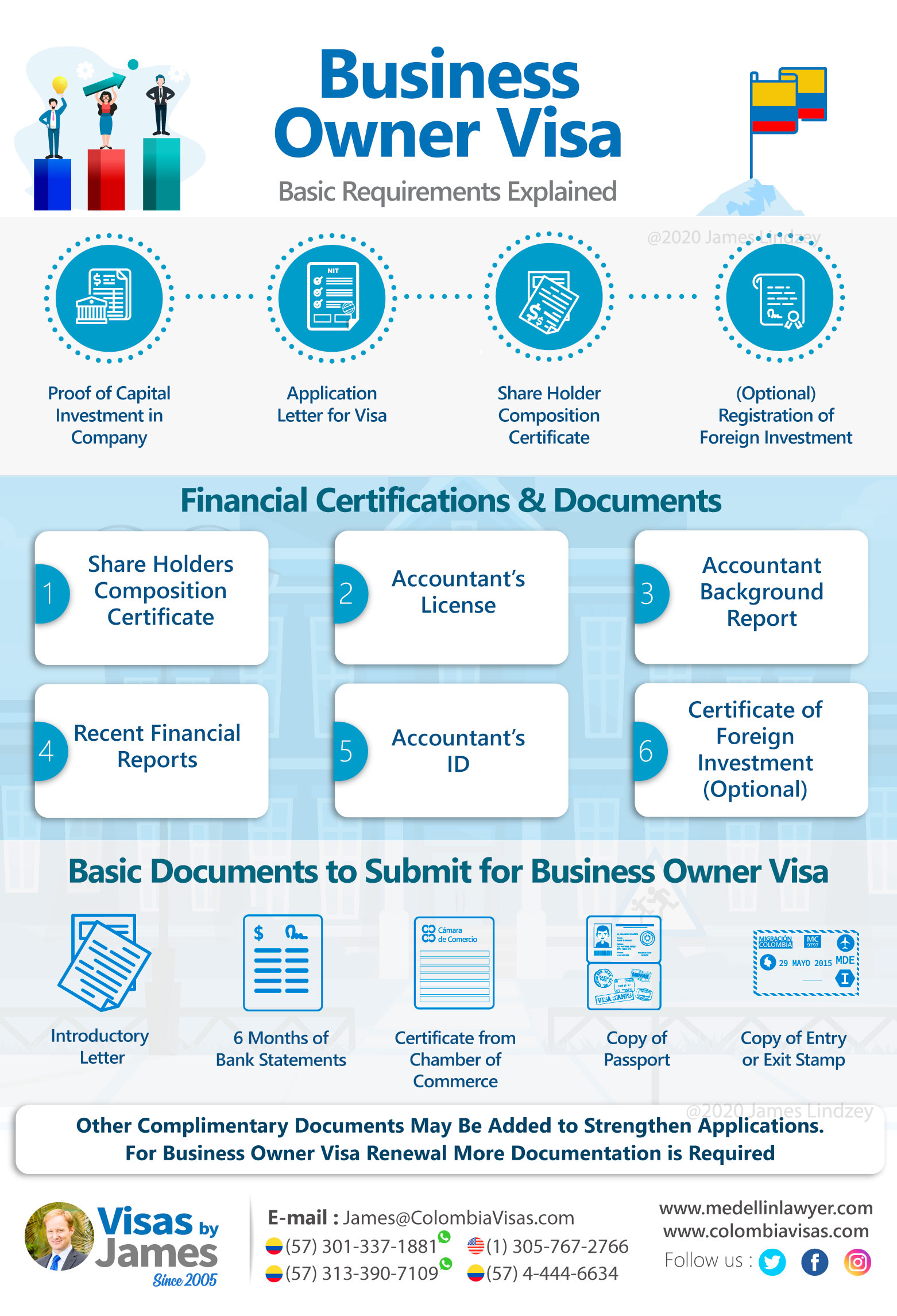 How to get a Business Owner Visa