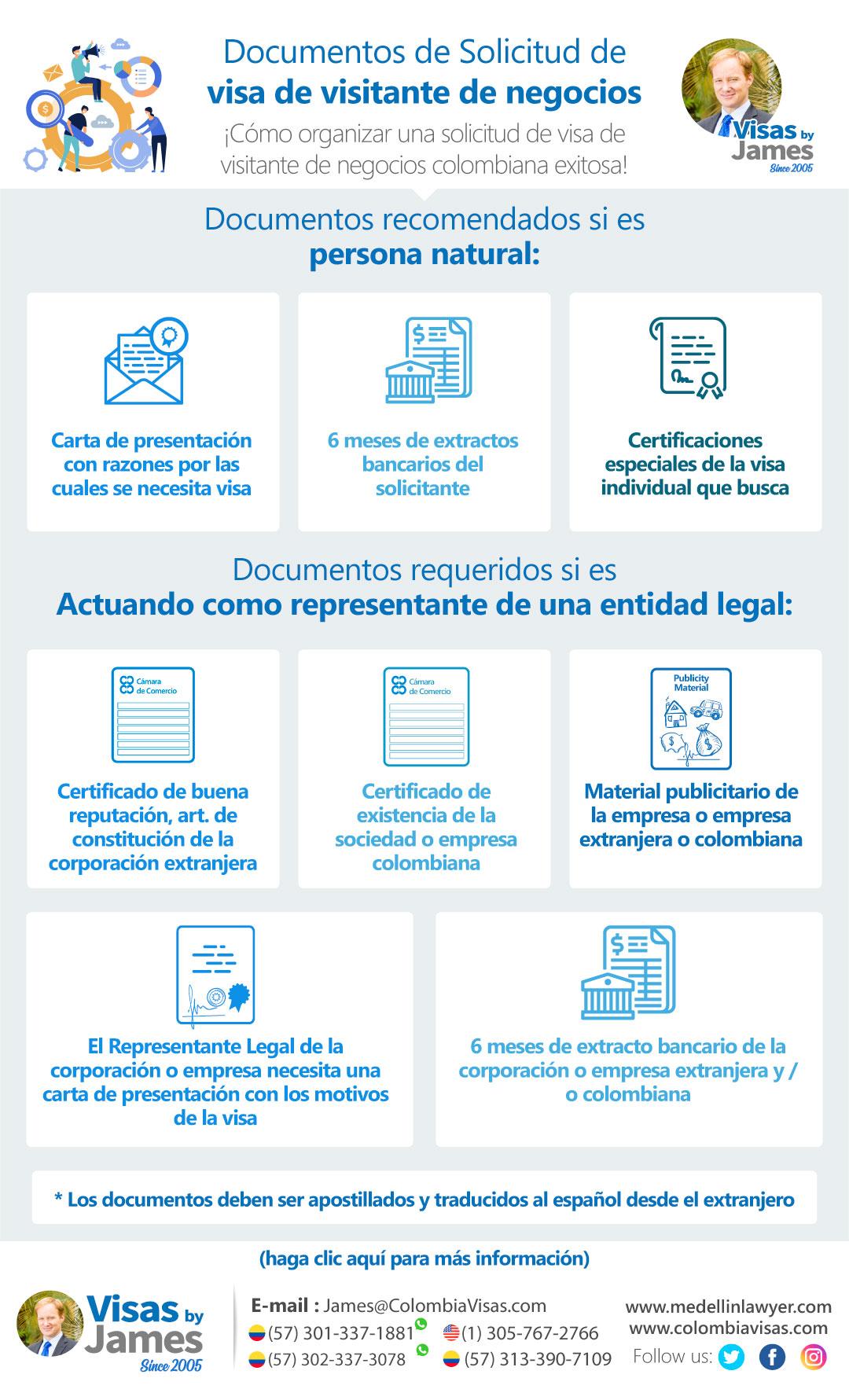 Documentos de Solicitud de Visa de Visitante de negocios