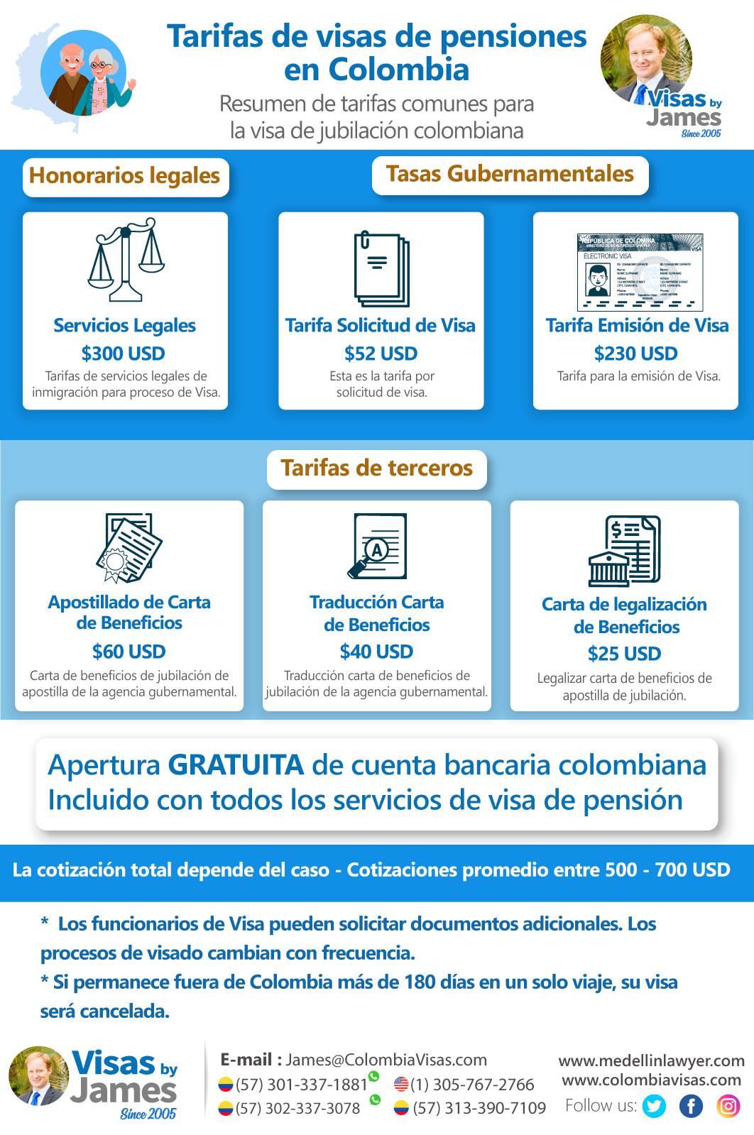 Tarifas de pension en colombia