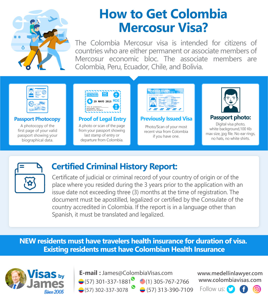 How To get Colombia Mercosur Visa in 2020